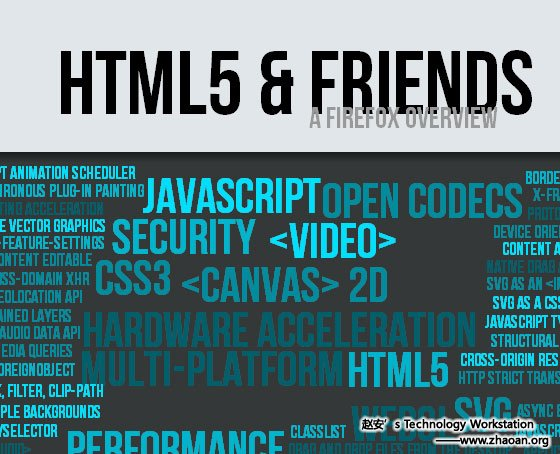 Mozilla HTML5 Dashboard