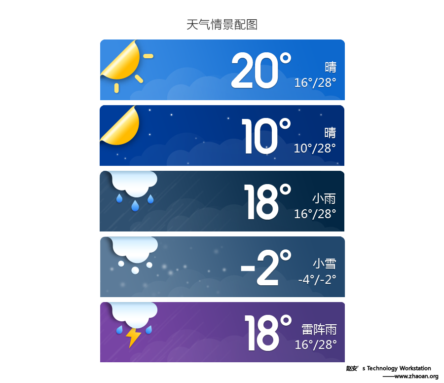 查看《Fodo weather》原图,原图尺寸:900x776