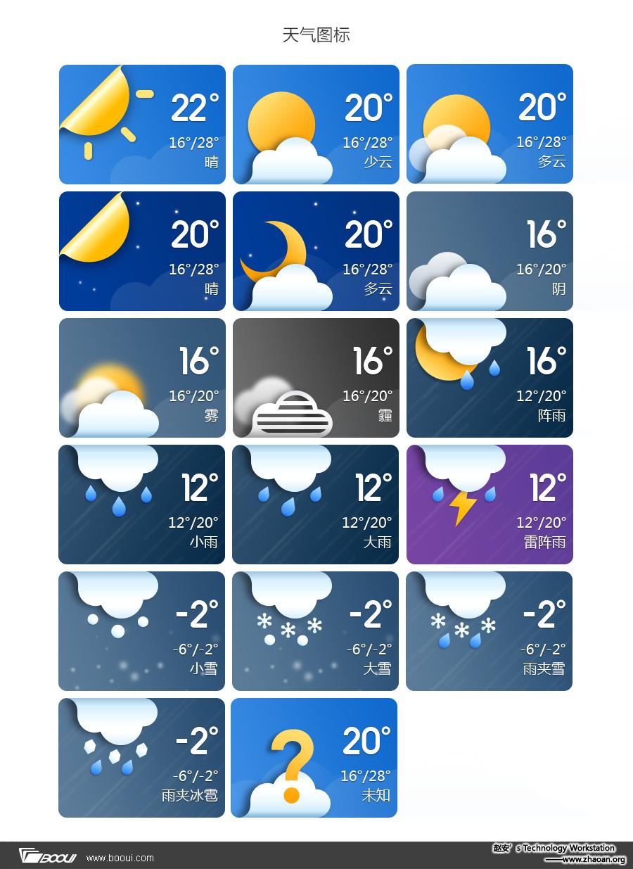 查看《Fodo weather》原图,原图尺寸:900x1235