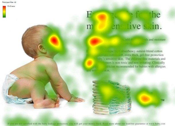 婴儿尿布零售商网站研究
