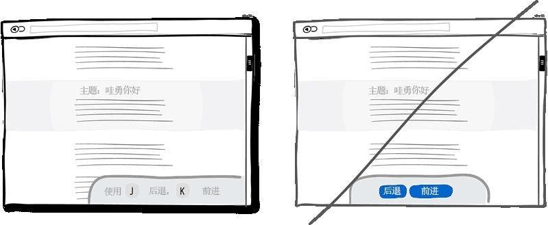 优秀网页设计师必须知道的页面布局